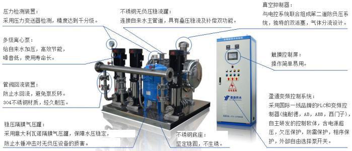 武汉无负压供水设备有哪些应用条件?